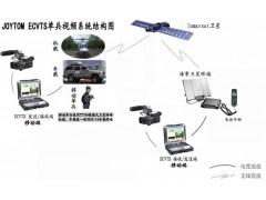 海事衛星與3G/4G多模應急視頻傳輸方案