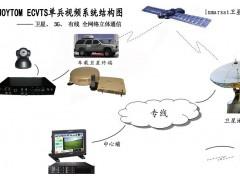 指揮通訊車衛星現場視頻傳輸指揮中心