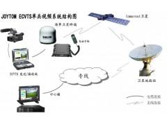 海洋船載與陸地衛星網絡視頻會議解決方案