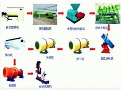 年產5000噸豬糞有機肥生產線設備,雞糞有機肥生產設備