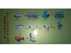小型豬糞有機肥生產線,云南有機肥設備生產廠家