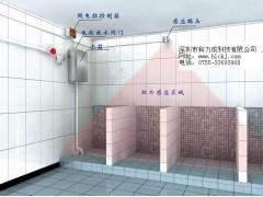 学校沟槽蹲便坑感应冲水器 蹲坑槽感应冲水器