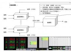 深圳溫濕度控制器 溫濕度記錄儀 溫濕度監控