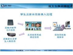 幼兒園接送人臉識別管理系統