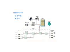 JSG-8火災束管監測系統價格