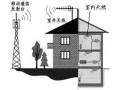 廣州三網通手機信號|海通科技|GSM 手機信號放大器