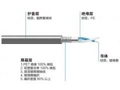 铠装双绞屏蔽型电缆 ASTP-120Ω