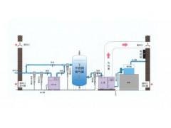 廈門空壓機管道安裝工程