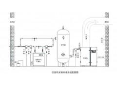 福建廈門空壓管道設計安裝工程