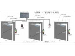 聊城上海哪里有做药厂缓冲区专用防爆互锁电子门锁,价格多少?