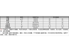 购买具有口碑的学鲨单面铜版纸当选天津齐力共赢|北京铜版纸