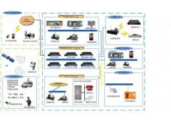 多媒體應急指揮調度系統