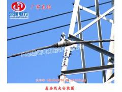 預絞式懸垂線夾【ADSS懸垂線夾廠家】ADSS光纜懸垂金具