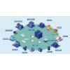 市政智能化管理系统开发