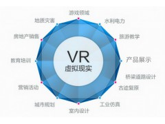 日照中特VR应用开发