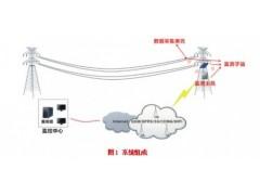 FH-9004高壓輸電線路導線舞動在線監測系統