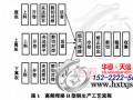 华夏天信高频焊接H型钢厂家唐天经理