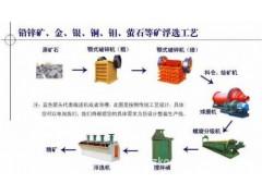 铂思特提高选金回收率和精矿品位的方法,金矿浮选工艺及浮选药剂