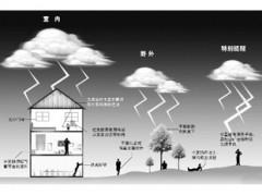 鄭州防雷技術培訓哪家好,鄭州防雷檢測培訓_河南諾亞防雷更專業