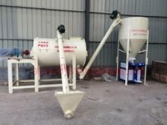 提供灌浆料生产设备|郑州伟艺机械自流平水泥生产设备怎么样