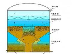 西安專業的污水處理廠,安康污水處理設備
