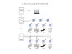 控制系統| SR2000| 電采暖集中控制系統