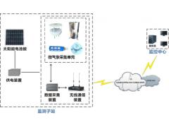高壓輸電線路微氣象在線監測系統