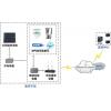 高压输电线路微气象在线监测系统