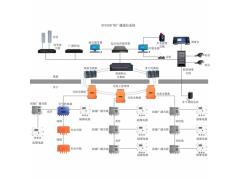 礦用廣播系統-煤礦廣播通信系統